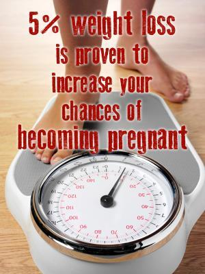 Loose weight to conceive at earliest