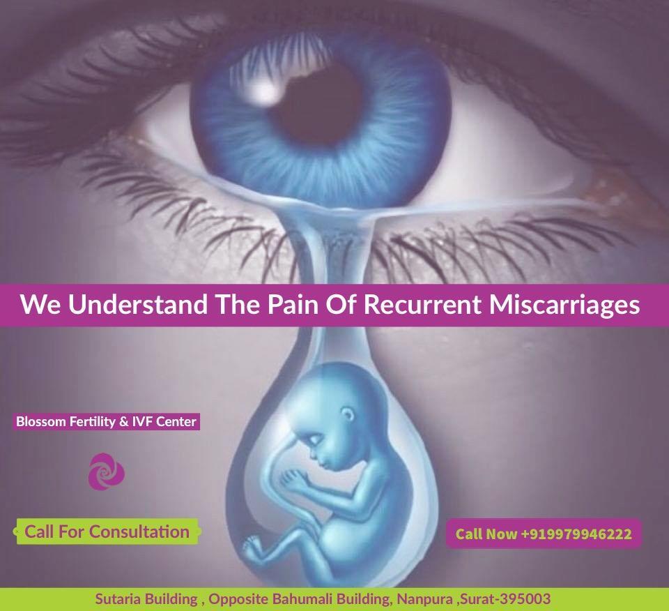Recurrent Pregnancy Loss